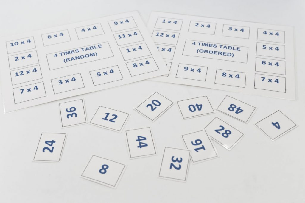 Laminated multiplication game