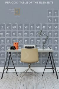 Periodic Table Wall Murals