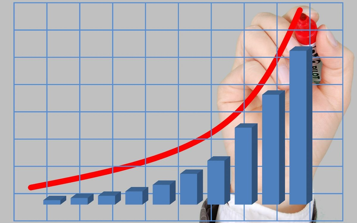 Graph showing exponential increase graph